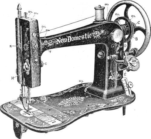 New Domestic Sewing Machine Threading Diagram Amazing Domestic Sewing Machines