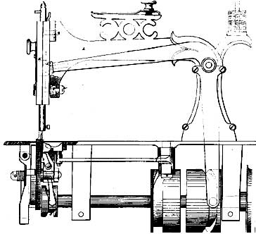 The Howe Sewing Machine Beauteous Patent For Sewing Machine