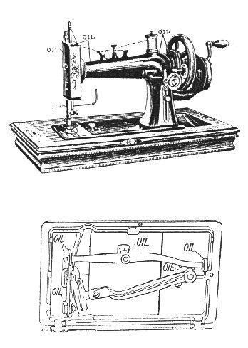 New Home Hand Crank Sewing Machines Stunning New Hand Crank Sewing Machine