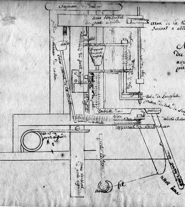 Technical Drawing of the Most Important Sewing Machine Find