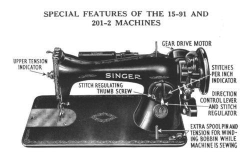 Singer Class 40 Sewing Machines Cool Singer Sewing Machine 1950 In Cabinet