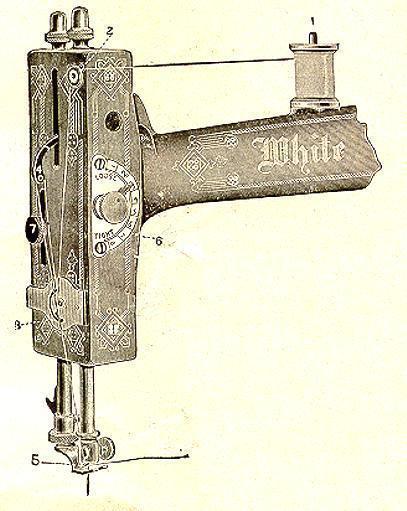 White Sewing Machine Threading Diagram Gorgeous Diagram Of A Sewing Machine